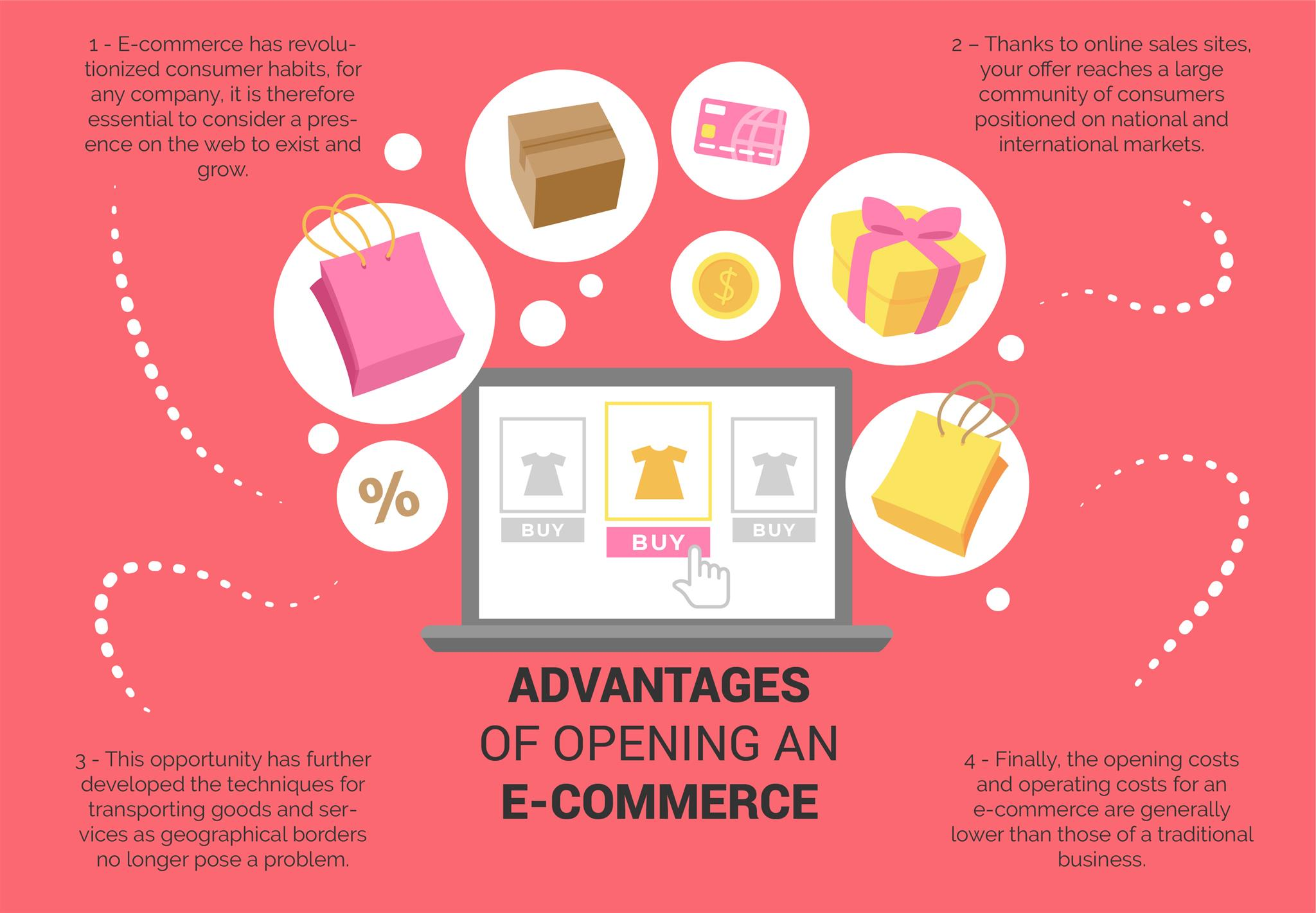 Infographic E-commerce