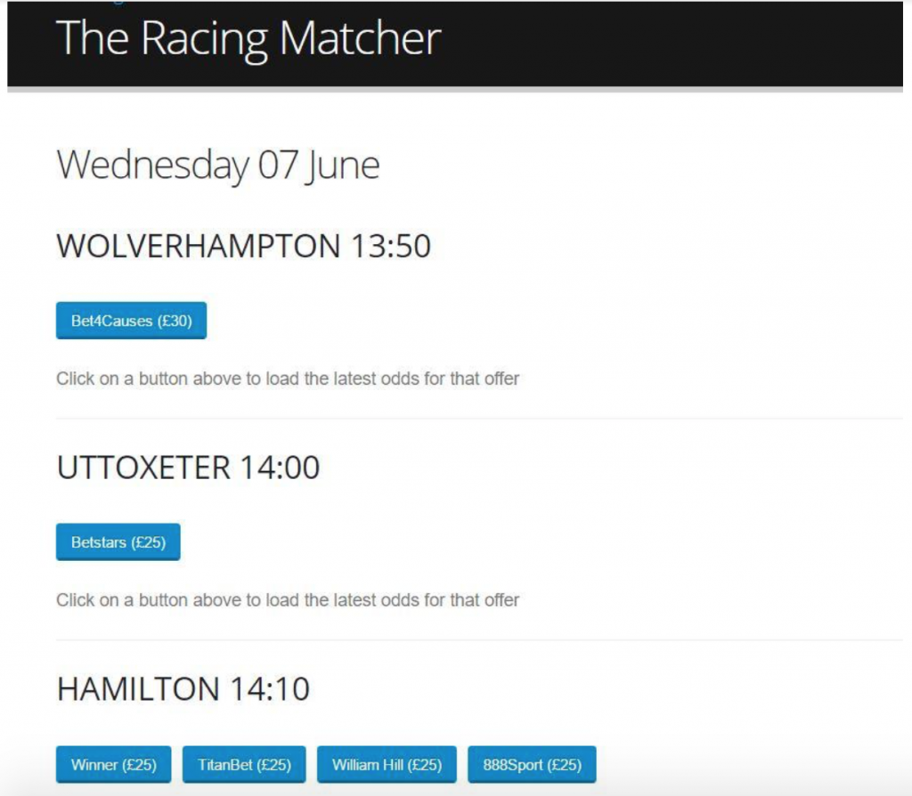 Oddsmonkey Racing Matcher
