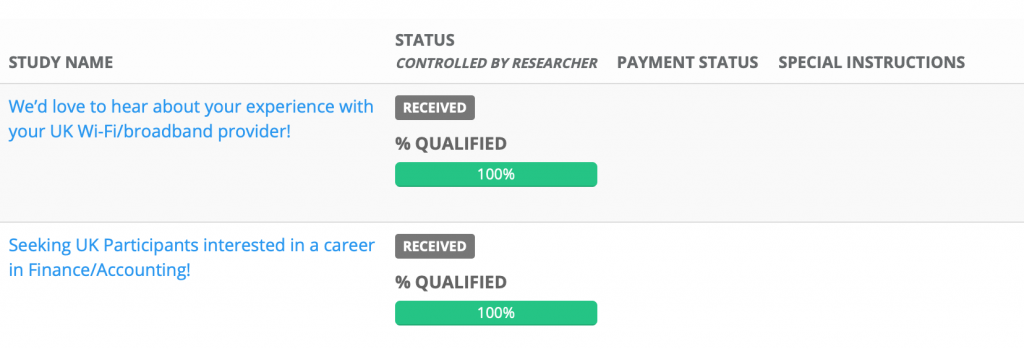 Qualified Paid Research Studies