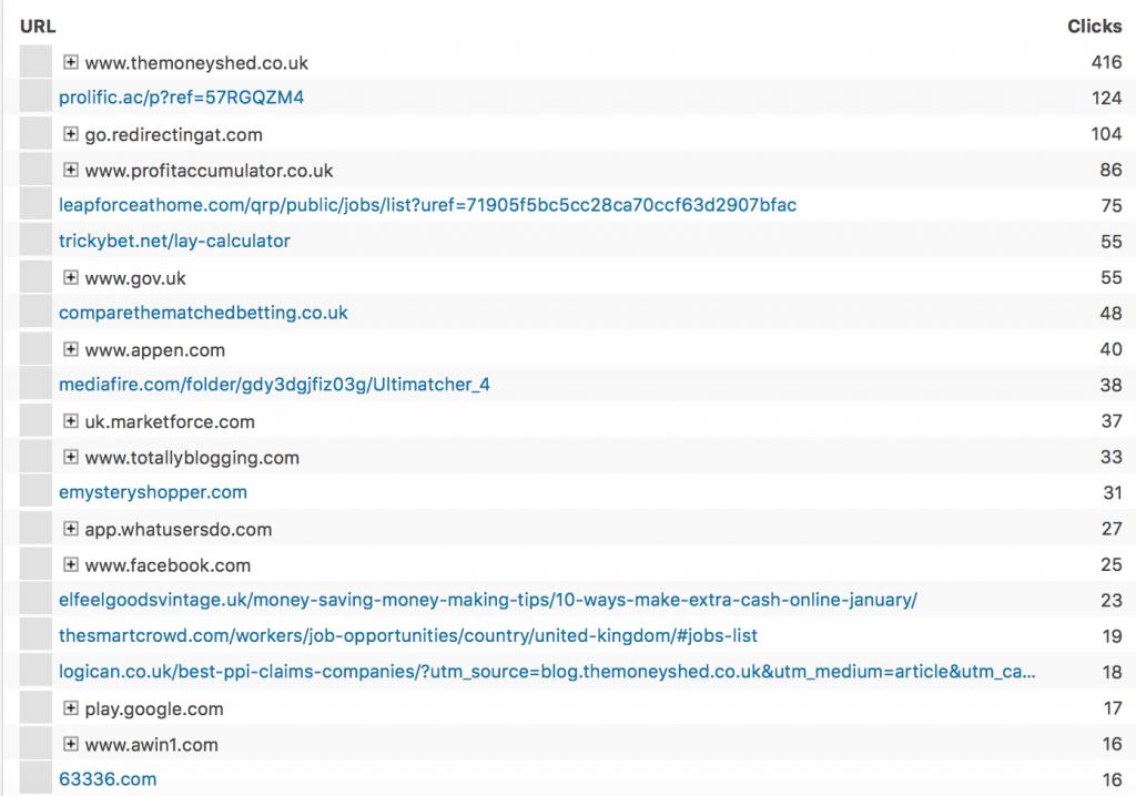 Beginner Bloggers Toolkit Jetpack Clicks