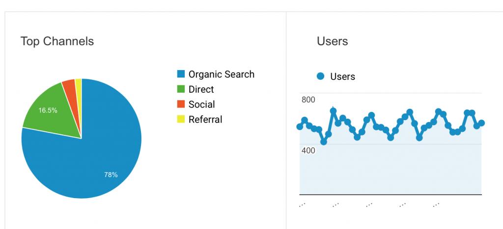 Beginner Bloggers Toolkit Internal Links