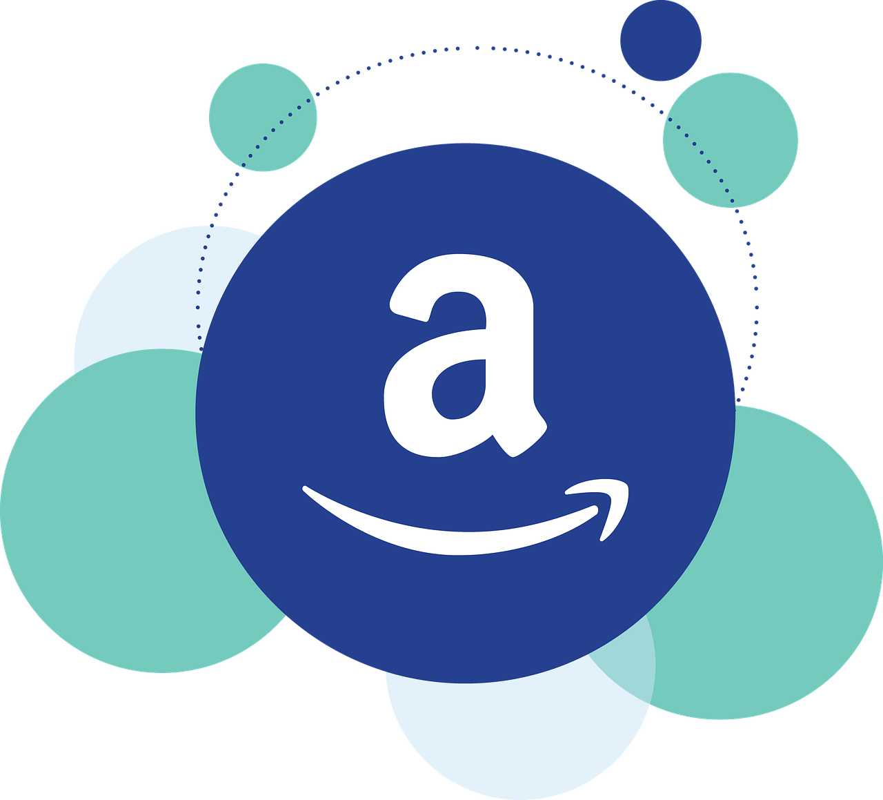 How to earn money from your blog with Amazon Associates