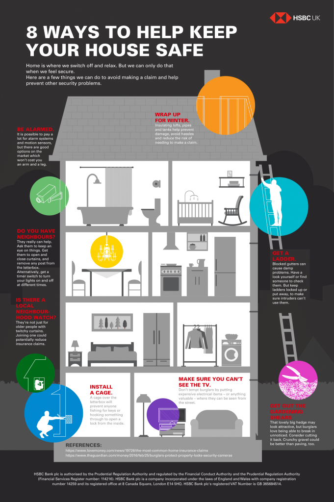 8 ways to keep your home safe