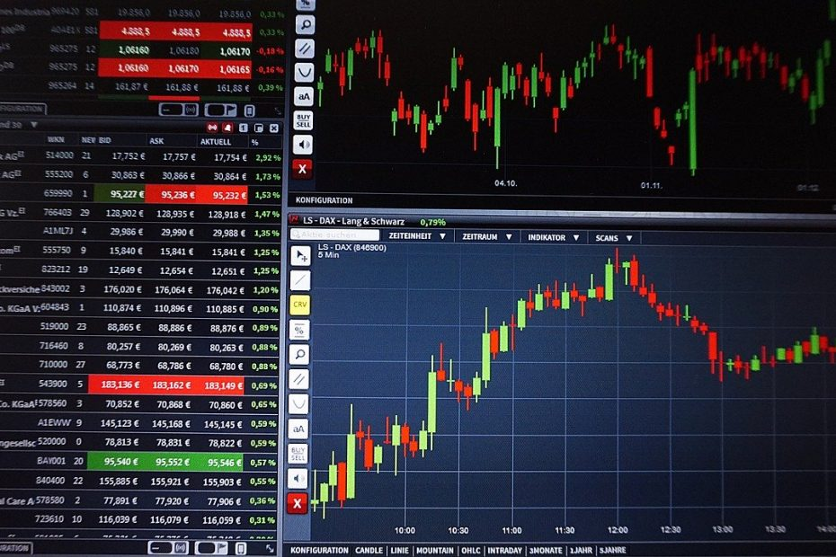 Advanced Forex Trading Guide