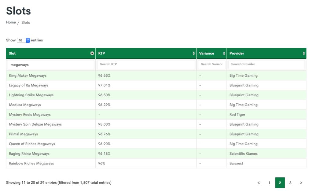 Slots Database