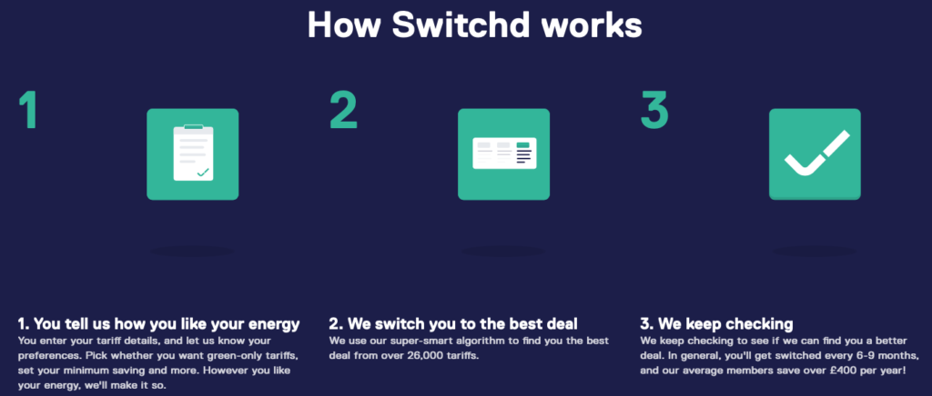 How Switchd works