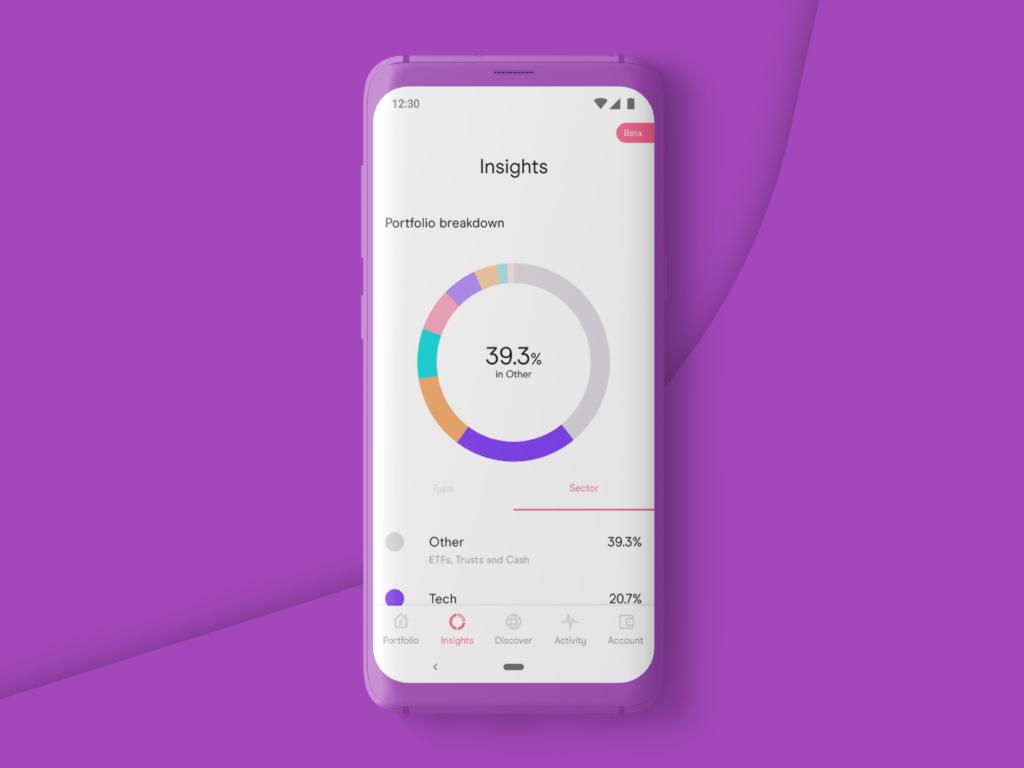 Freetrade insights